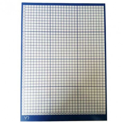 Липкий коврик-подложка StarCut 600*900mm